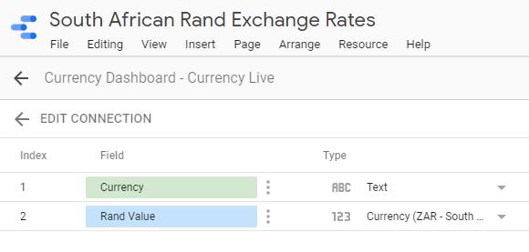 Currency data in google data studio