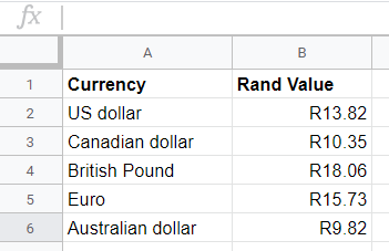 Currency Conversion Dashboard In Google