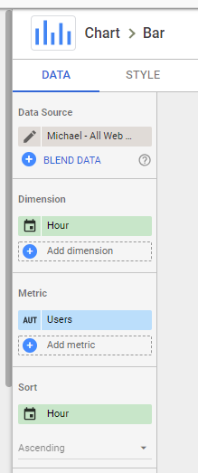 How to create a Weekly Users Dashboard in Google Data Studio