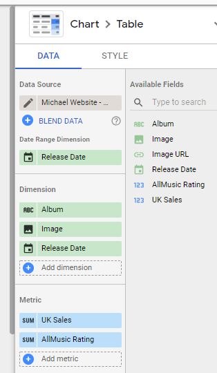 The data setup for a table showing images in Data Studio.