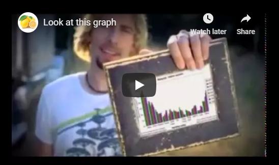 A screenshot of what an embedded YouTube video looks like in Data Studio.