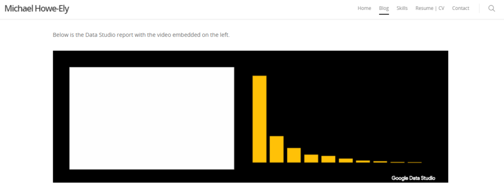 If you look at the embedded report, you'll just see a white block where the video should be.