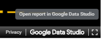 Click to open the report in Data Studio