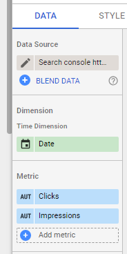 Data tab for clicks and impressions in Data Studio