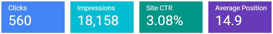 Search Console Dashboard scorecards in Data Studio