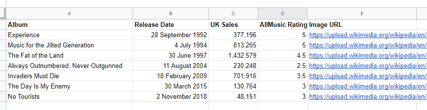 How to add Images to a table in Google Data Studio