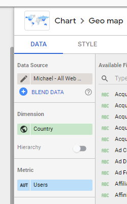 A data tab with only country in Google Data Studio
