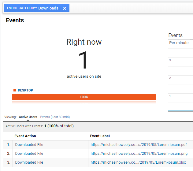 Google Analytics real-time events showing file downloads.