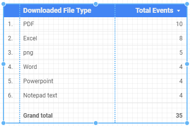 file downloads in Google Data Studio