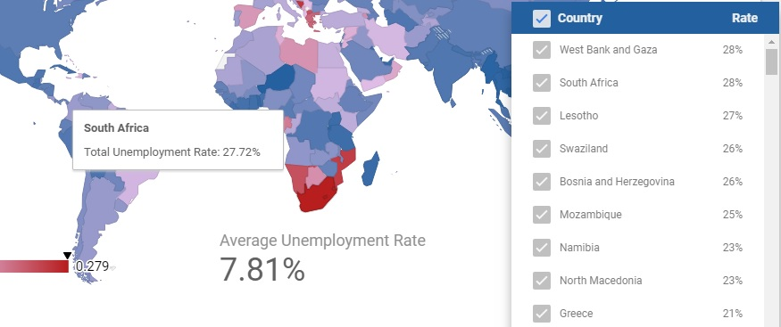 South Africa's unemployment rate highlighted as part of a report showing Unemployment Worldwide over the past Twenty Years
