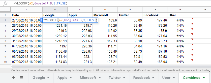 An example of combining various share prices in Google Sheets