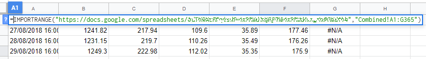 An example of the IMPORTRANGE formula in Google sheets