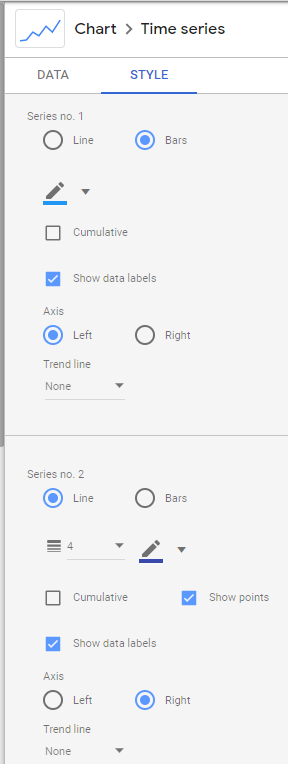 The style tab for a chart in Data studio