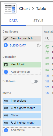 A chart in Google Data Studio showing how to set up dimensions and metrics