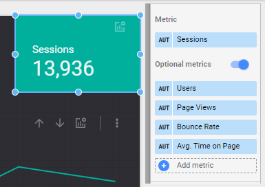 Users, Page Views, Bounce Rate and Avg. Time on Page as our optional metrics.