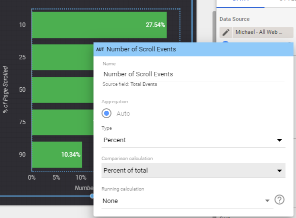 Percent of total events in data studio