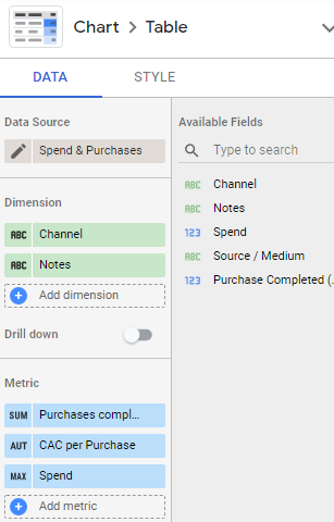 A data tab in data studio to work out Customer Acquisition Cost