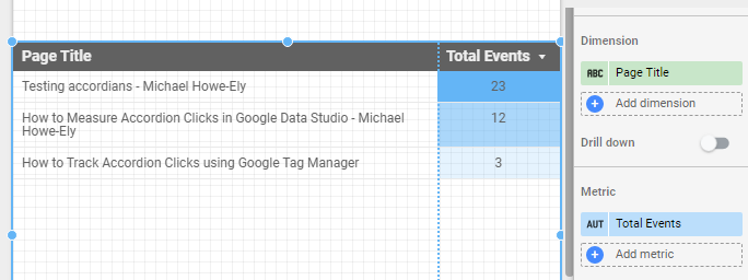 A table in google data studio