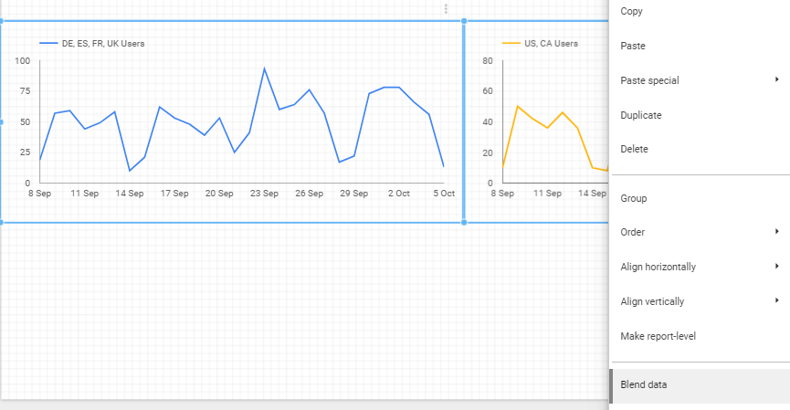 Combining the data from two charts and using blend data in data studio