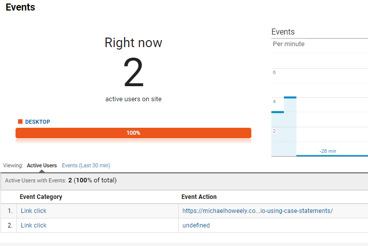 Google Analytics events in real time