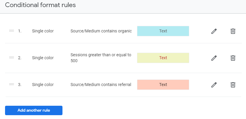rules for Conditional Formatting in Google Data Studio