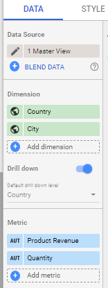 To get a drill down feature, we add in our two dimensions and turn on 'Drill down' with the 'Default drill down level' being Country.