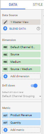 It's setup the same ways as the previous table. The dimensions this time are Default Channel Grouping, Source, Medium and Source / Medium.