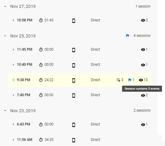 A User Explorer journey in Google Analytics.