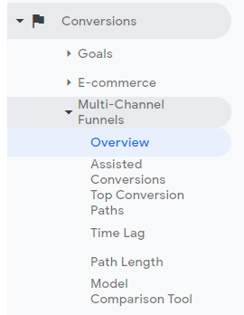 showing the multi-channel funnels report within the conversions section of the google analytics menu
