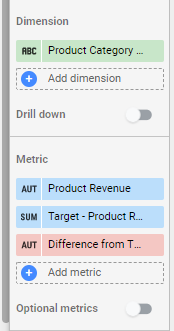 a data tab in data studio