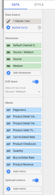 showing the data tab of the table above with various ecommerce metrics and dimensions from google analytics