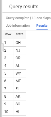 query results showing number of US states. SQL Queries in BigQuery.