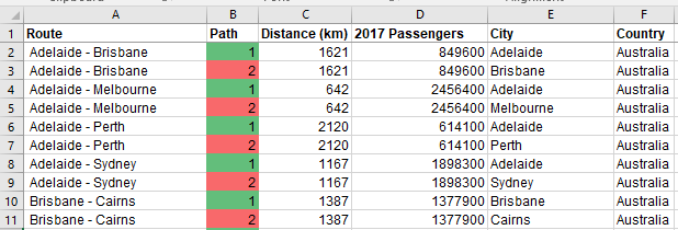 The Excel Spreadsheet showing flight data