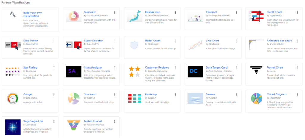 A list of 22 partner visualizations in google data studio
