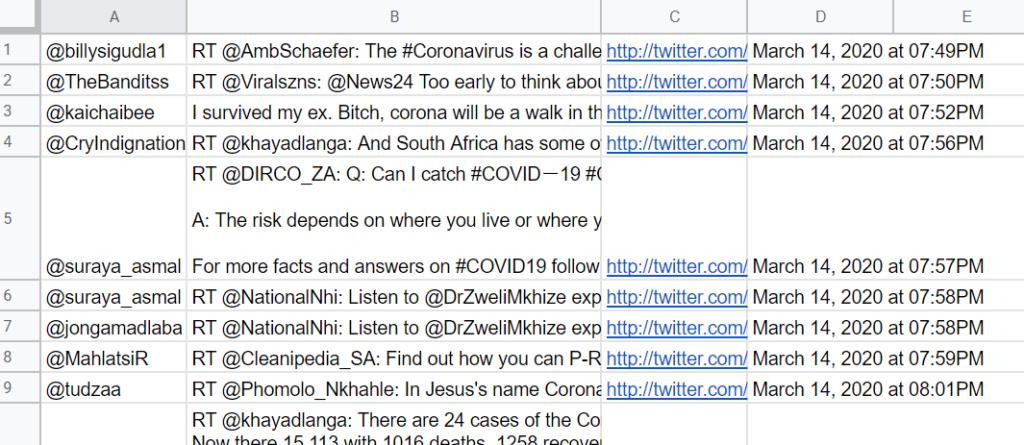 #CoronaVirusSA tweets in a Google Sheet