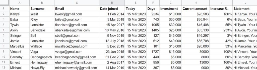 a google sheets data set