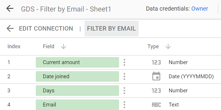 click on filter by email in data studio