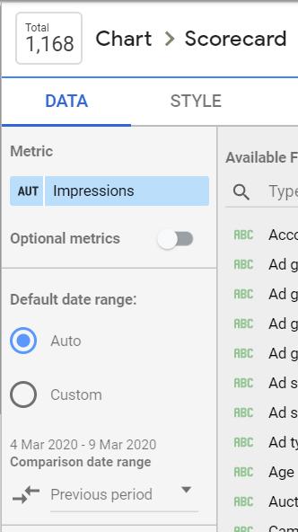 The data behind various metric scorecards in google data studio