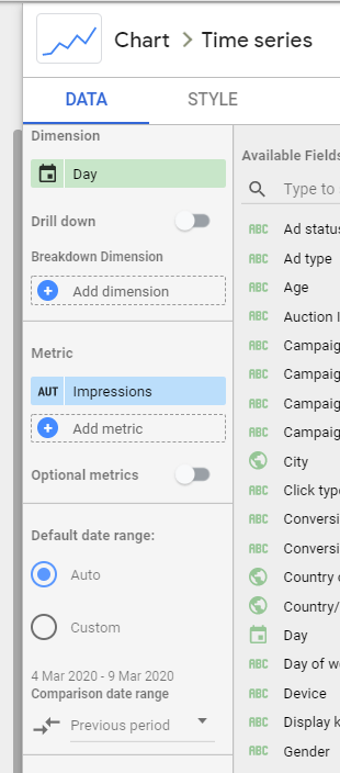 Setting up a Google Ads time series chart for Impressions.