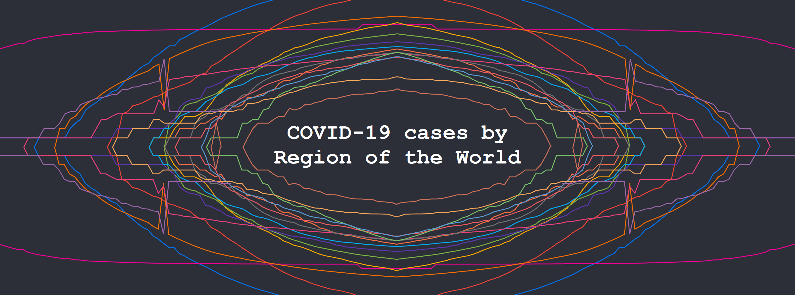 COVID-19 cases by Region of the World