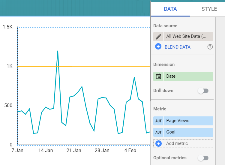 showing the constant value and page views in a line chart in data studio