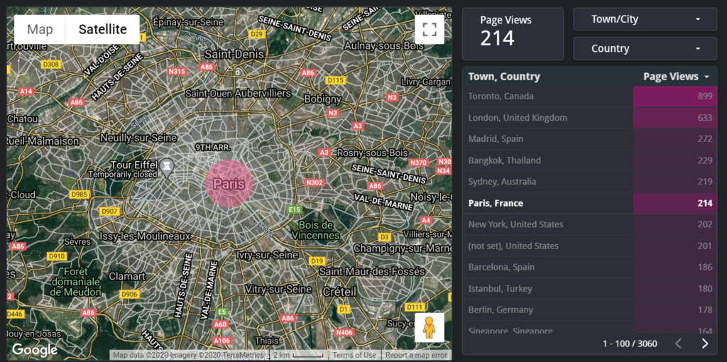 """Google Map showing page views in Paris, France. CONCAT(Town/City,"""", """",Country)"""