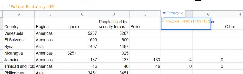 google sheets data