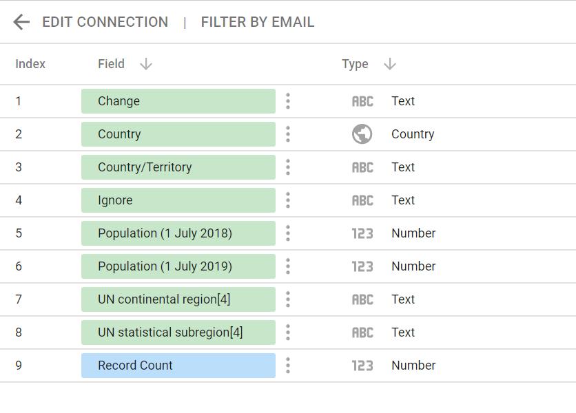 data fields from Wikipedia in google data studio