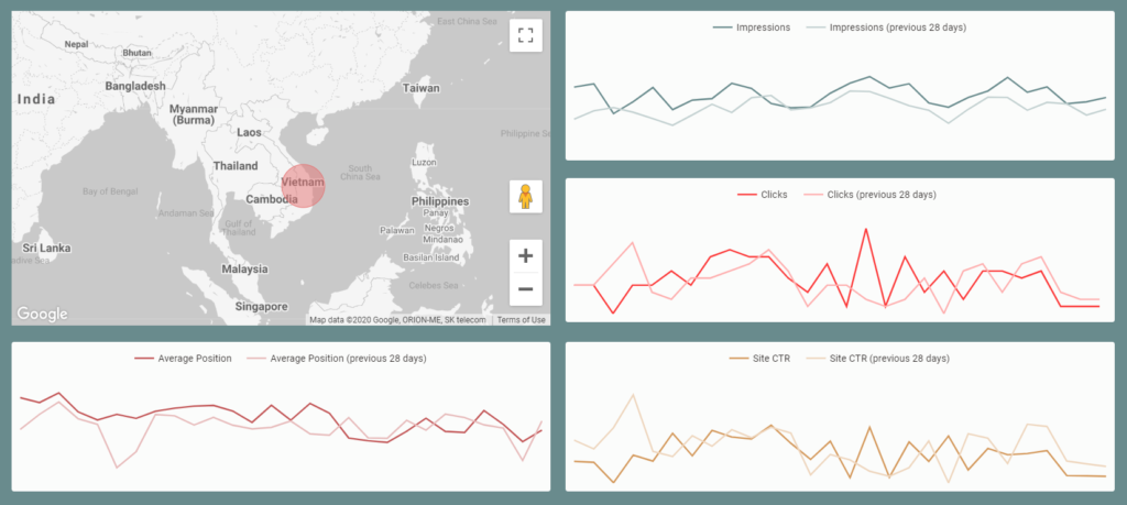 a map of vietnam and charts showing impressions clicks click through rate and average position