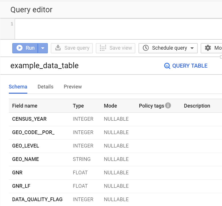 table with all the data accessible using BigQuery.