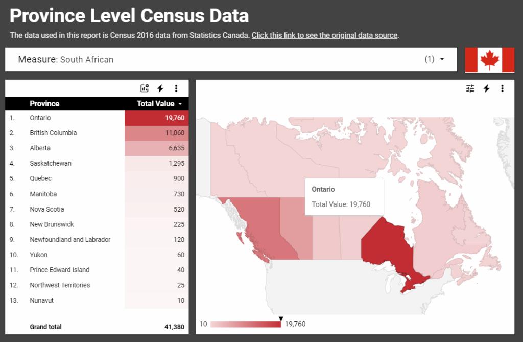 Province level census data