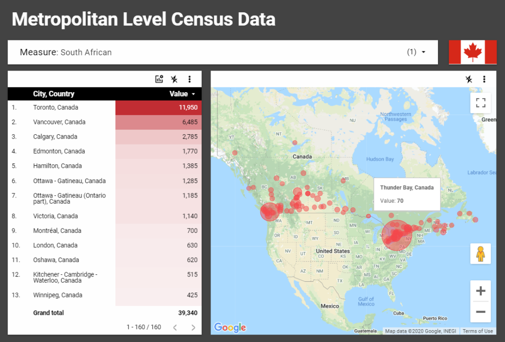 metropolitan level census data