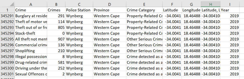 A CSV file showing crime statistics for South african provinces