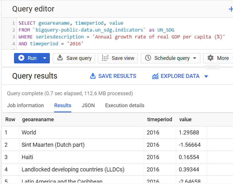 SELECT geoareaname, timeperiod, value  FROM `bigquery-public-data.un_sdg.indicators` as UN_SDG WHERE seriesdescription = 'Annual growth rate of real GDP per capita (%)'   AND timeperiod = '2016'